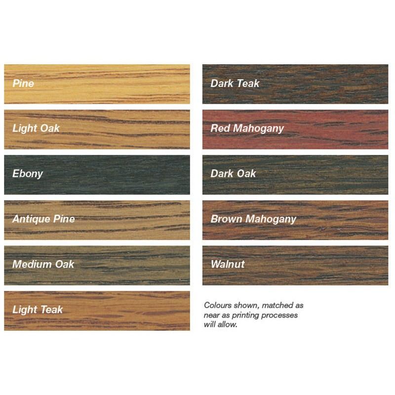 Dark Teak Packaging Dark Teak Wood Dye 125ml